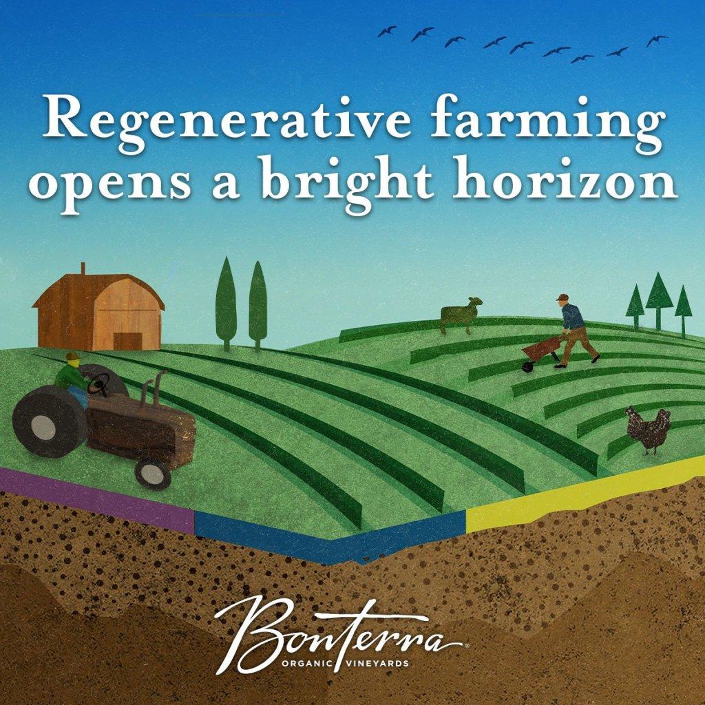 Regenerative farming poster