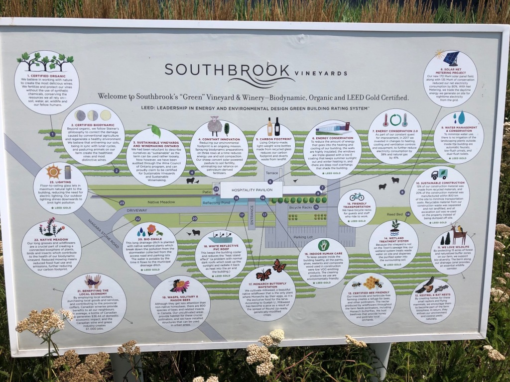 Green, sustainabliity map of Southbrook Vineyards